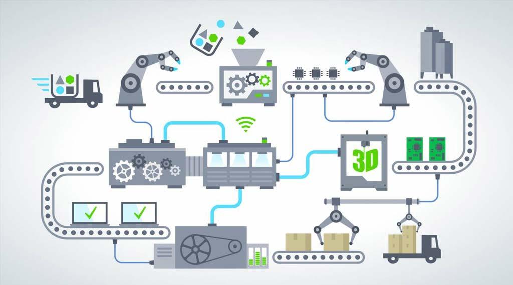 Industria 4.0 - Automazione | Gas.Net