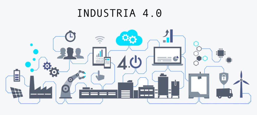 Industria 4.0 - Automazione | Gas.Net